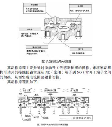 高压断路器控制回路中的微动开关