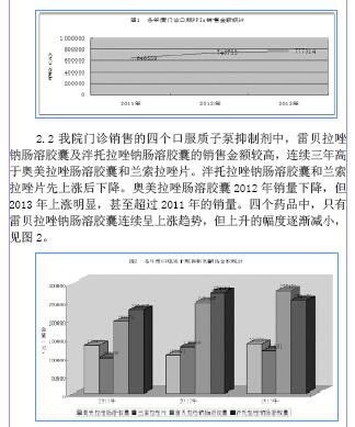 兰索拉唑片2012年销售金额及用量