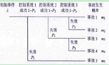 电路 电路图 电子 原理图 381_228