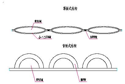 管板式烘丝机环形双筒结构机型可采用顺流和逆流可切换设计,也可