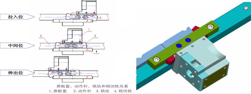 zd(j)9电动转辙机锁闭机构完成锁闭过程主要由锁块,锁闭铁
