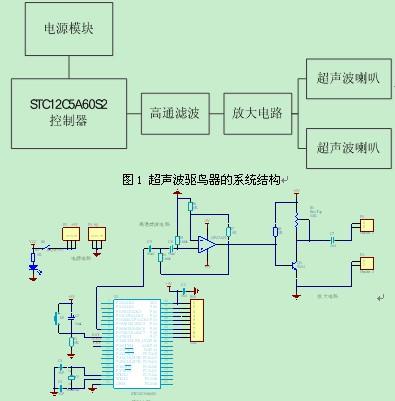 10kv配电线路超声波驱鸟器