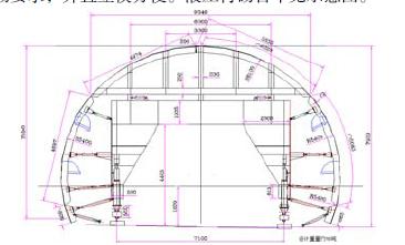 仰拱及仰拱填充施工方案为保证隧道施工平行作业