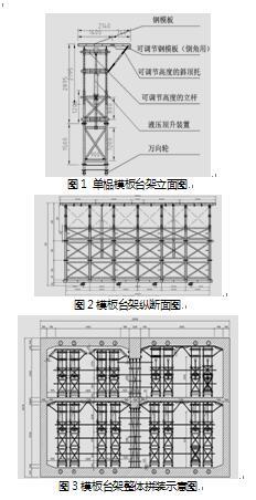 移动式模板台车在地铁主体结构施工中的应用