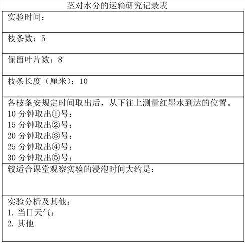陈香爱 山东省青岛经济技术开发区太行山路小学 266000 &nbsp