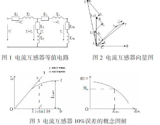 画plc串联电路呈溶性时向量图