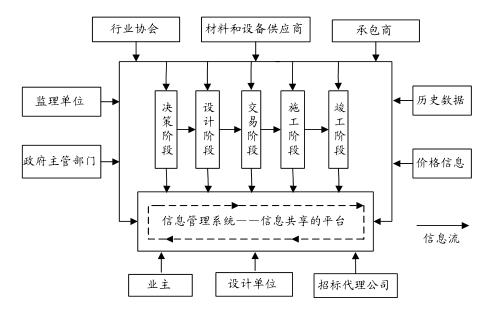 电路 电路图 电子 设计 素材 原理图 499_317