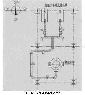 套管式连消塔结构图