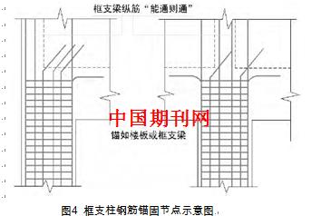 """框支柱主筋""""不能通"""",需本层弯锚的钢筋可向柱外锚固至楼板内,如图4图片"""
