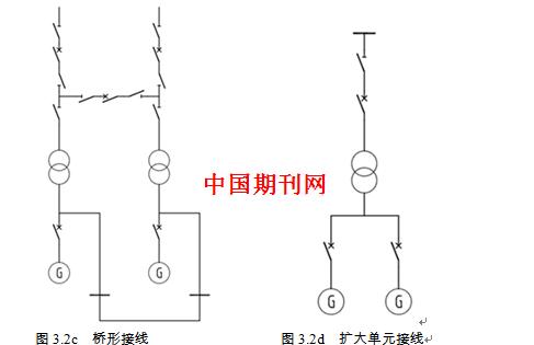 生物质电厂电气主接线的设计研究