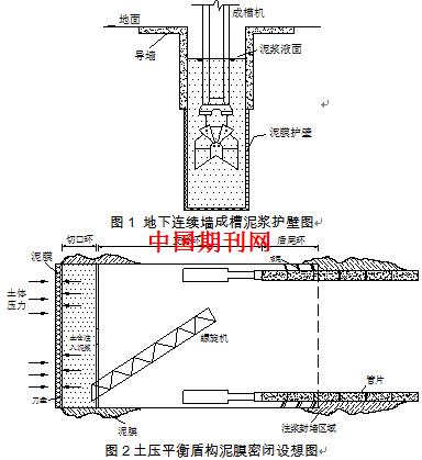 土压平衡盾构机在软硬不均地层带压进仓泥膜形成关键技术 李发勇