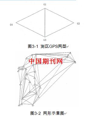 数字测图中的全站仪联合gnss-rtk的有效利用