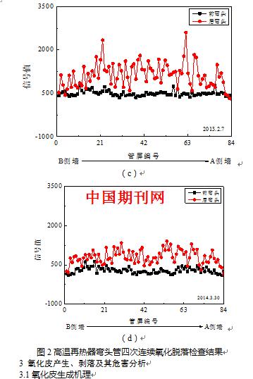 电路 电路图 电子 原理图 359_538 竖版 竖屏