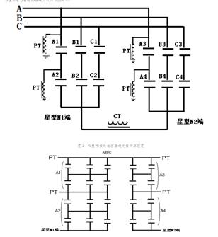 电容器组不对称故障的仿真与试验分析