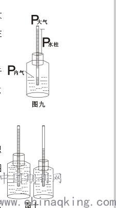 玻璃液封管的原理