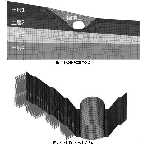 根据铁路隧道有关衬砌结构的计算的要求,明洞衬砌采用