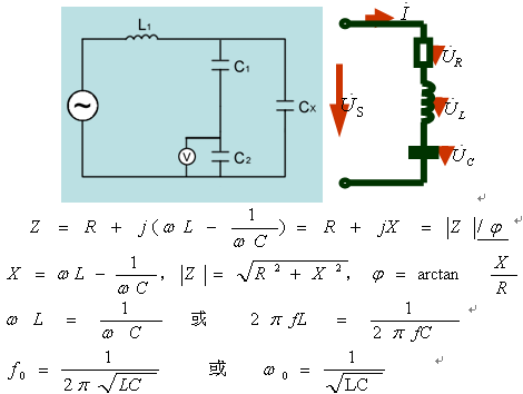 f0是rlc串联谐振电路