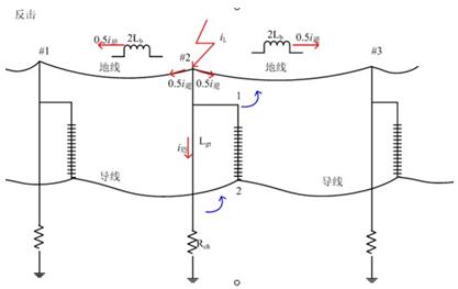 输电线路防雷技术