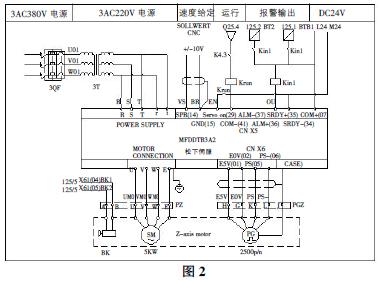 数控机床x轴的驱动电路图