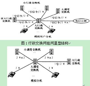 电力通信系统中软交换技术的应用探讨