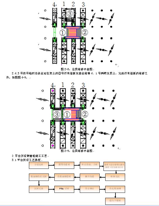 倒链工作原理结构图