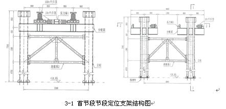 预览打印双层作用结构图纸板图片