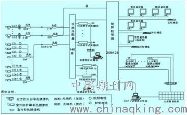 图1  电路图