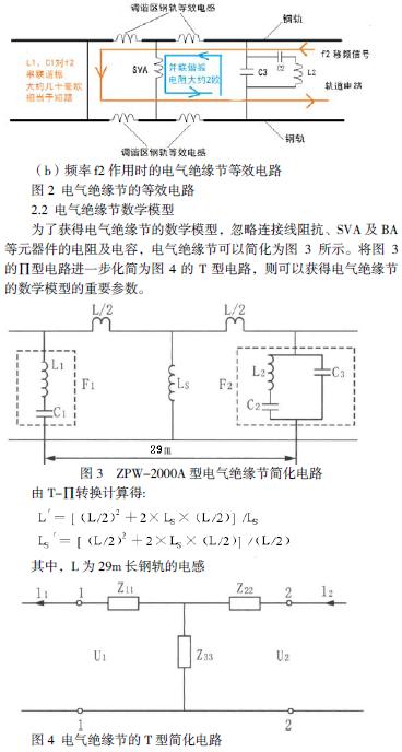 zpw-2000a 型移频轨道电路电气绝缘节微型化研究