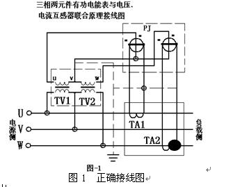 其中一组接线端子有油泥污垢,造成c相接地,致使电能表倒转.