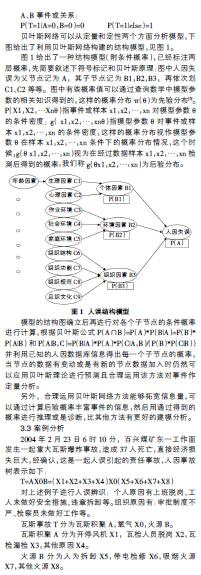 识结构模型的研究