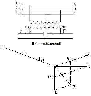 我国牵引变压器接线型式主要有5种,分别为单相接线,v/v接线,y/d接线