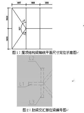 根据设计图纸现有的平面尺寸及屋顶坡度