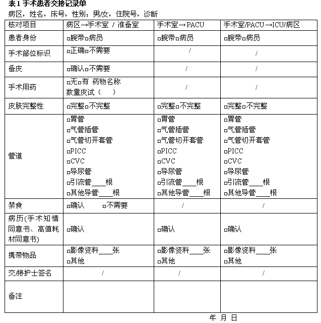 手术室患者交接流程_手术患者交接标准作业程序的建立及应用效果--中国期刊网