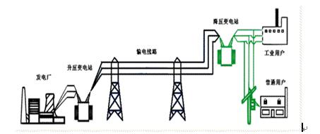 ne555白金机驱动电路图