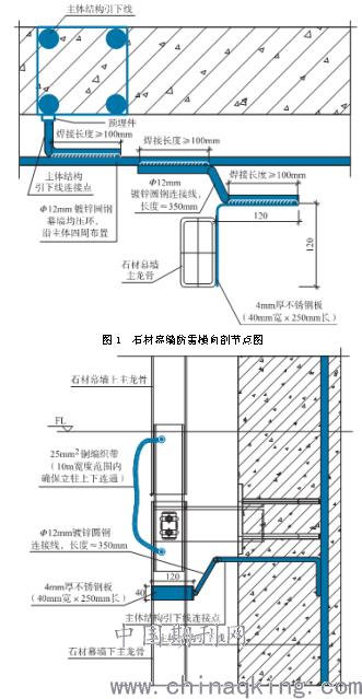 建筑幕墙作为建筑的外墙围护结构和建筑外立面的主要装饰手段,得到了