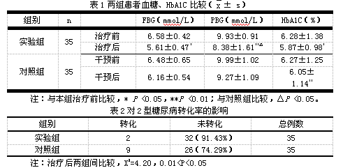 [8]刘金福,张平平,赵鑫.苦瓜多糖提取工艺的研究[j].
