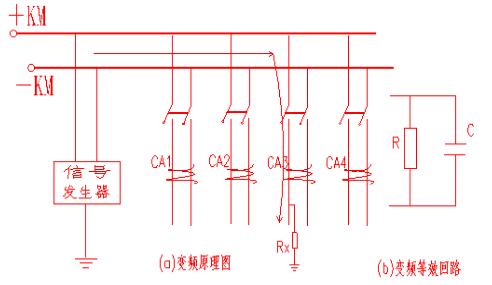 两套绝缘监察装置的原理均采用电桥平衡原理