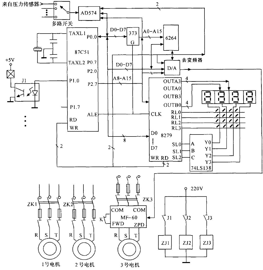 中央空调的送风系统采用了变频加闭环控制后,运行稳定,节电