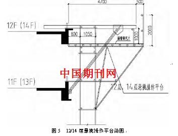 高空大悬挑混凝土结构支撑体系施工技术