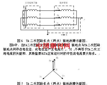 电力互感器二次回路多点接地分析与检测
