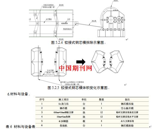 3社会效益           合同段内空心板梁成品内箱结构允许偏差,混凝土