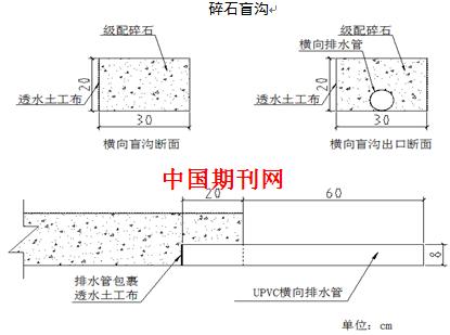 简述路面结构铣刨料在大修路基施工中的应用