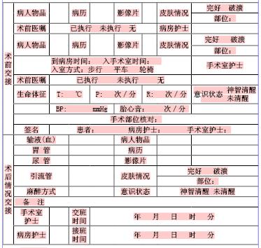 手术室患者交接流程_手术患者接送单的设计与应用--中国期刊网