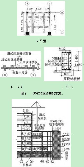 3)现场实际使用塔式起重机型号为中联的tc6013(2