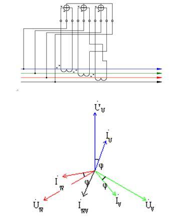 接线时的线路图如图1,根据功率因数,画出在三种不同的负荷情况下的相