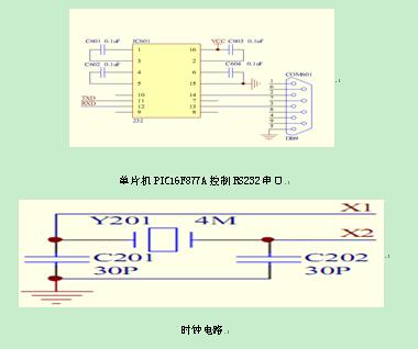 智能交通信号灯系统的设计