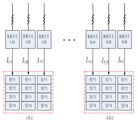 低压三相不平衡调节装置的研制