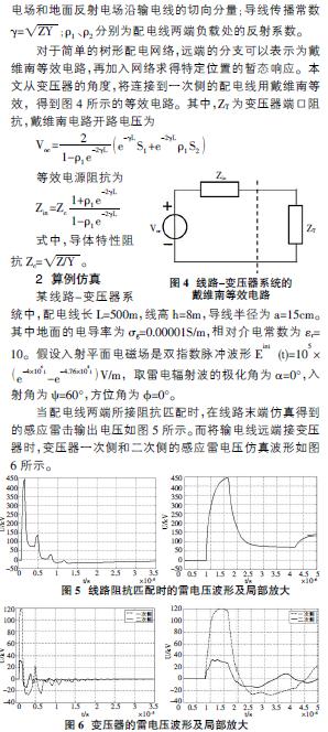 t 型等效电路如图3 所示,从端口1 到端口2 来说,z11 是开路输入