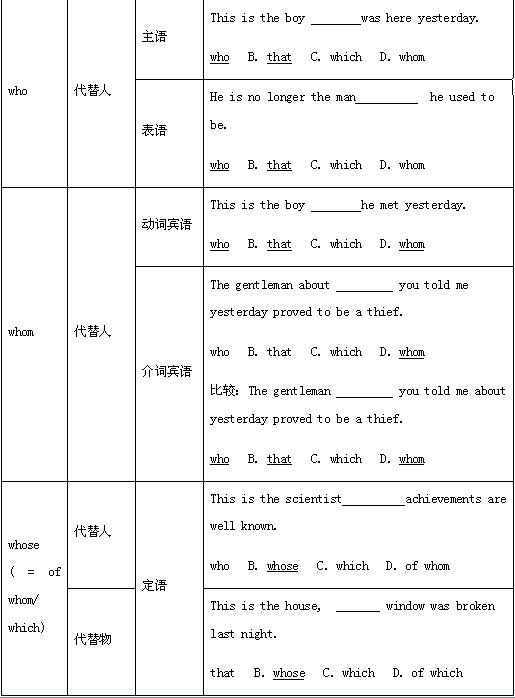 高中英语说课步骤