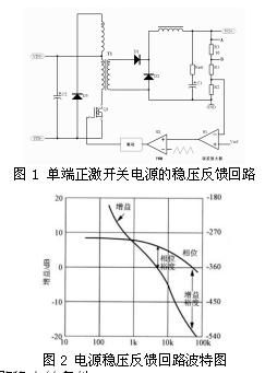 流入控制放大器的有效交流电压由电压表v1测量,输出端的交流电压则由